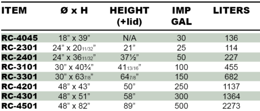 """Note: the """"HEIGHT (+lid)"""" column refers to the tank height including the lid."""